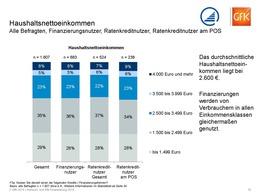 Marktstudie_2014_Konsum-Kfz-Finanzierung_bfach.jpg