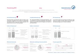 Zahlen&Fakten_Finanzierung_2014_BFACH