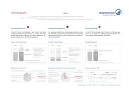 Zahlen & Fakten Finanzierung 2015 BFACH
