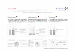 Zahlen&Fakten Finanzierung 2016 BFACH