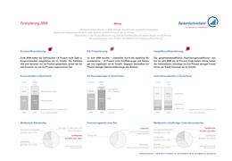 Zahlen_&_Fakten_Finanzierung_2009_bfach