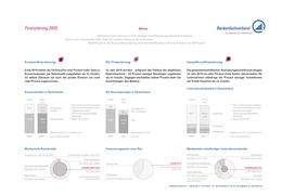 Zahlen_&_Fakten_Finanzierung_2010_bfach