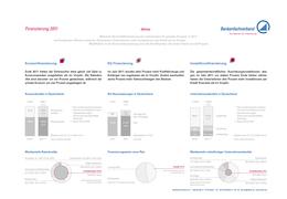 Zahlen_&_Fakten_Finanzierung_2011_bfach