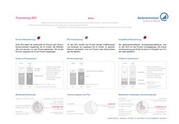Zahlen_&_Fakten_Finanzierung_2012_bfach